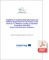 Project-Communication-Guidelines