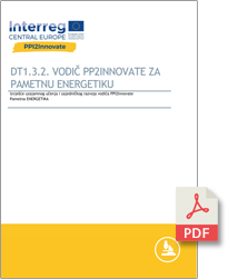 PPI2IPametna-energetika