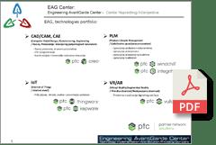 EAG---ThingWorx-–-Industry-Innovation-Platform-min
